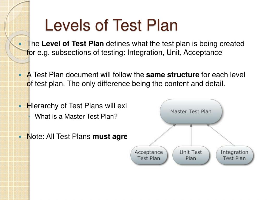 Levels of Test Plan