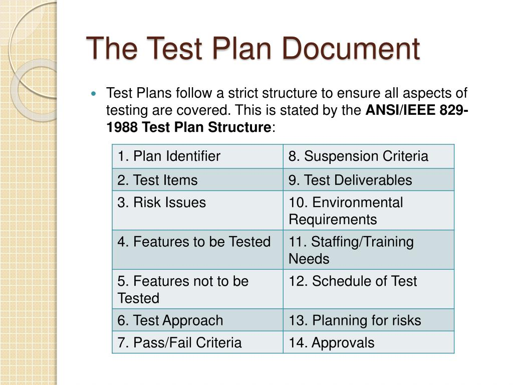 The Test Plan Document