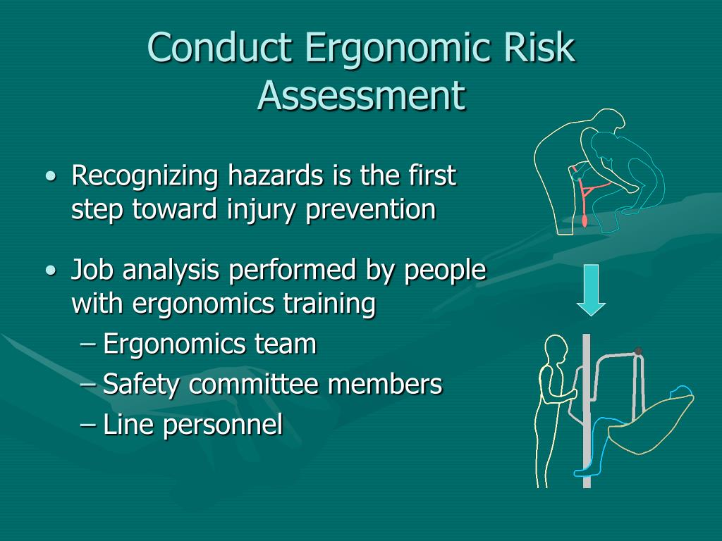 Conduct Ergonomic Risk Assessment