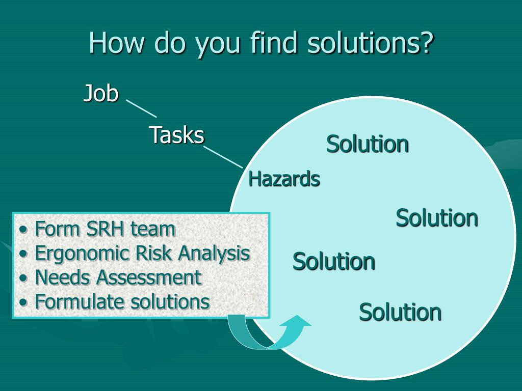 How do you find solutions?
