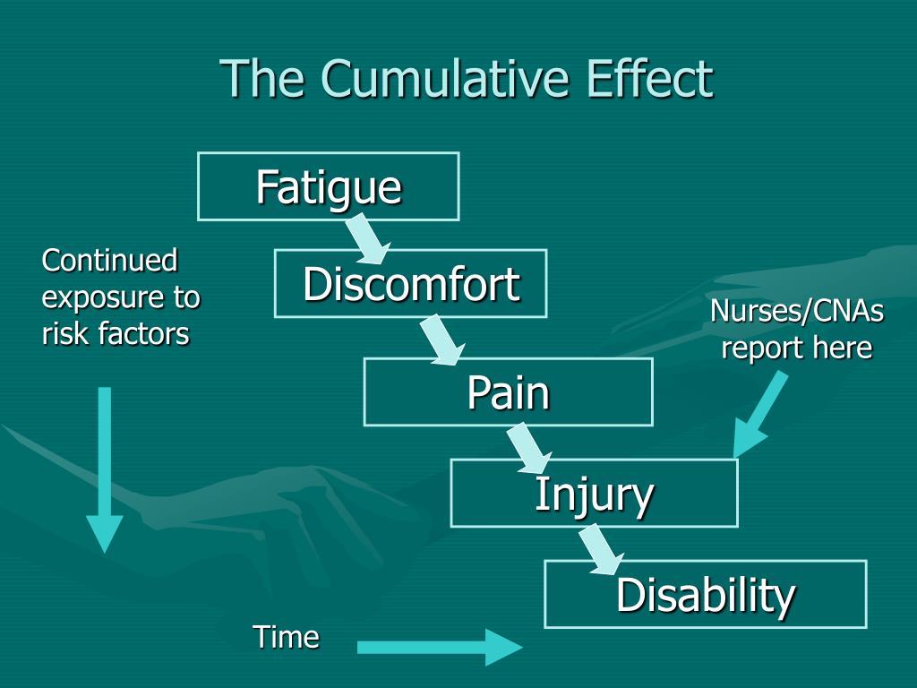 The Cumulative Effect