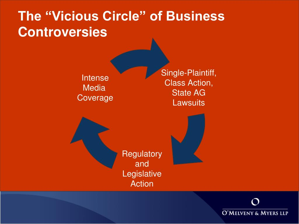 "The ""Vicious Circle"" of Business Controversies"
