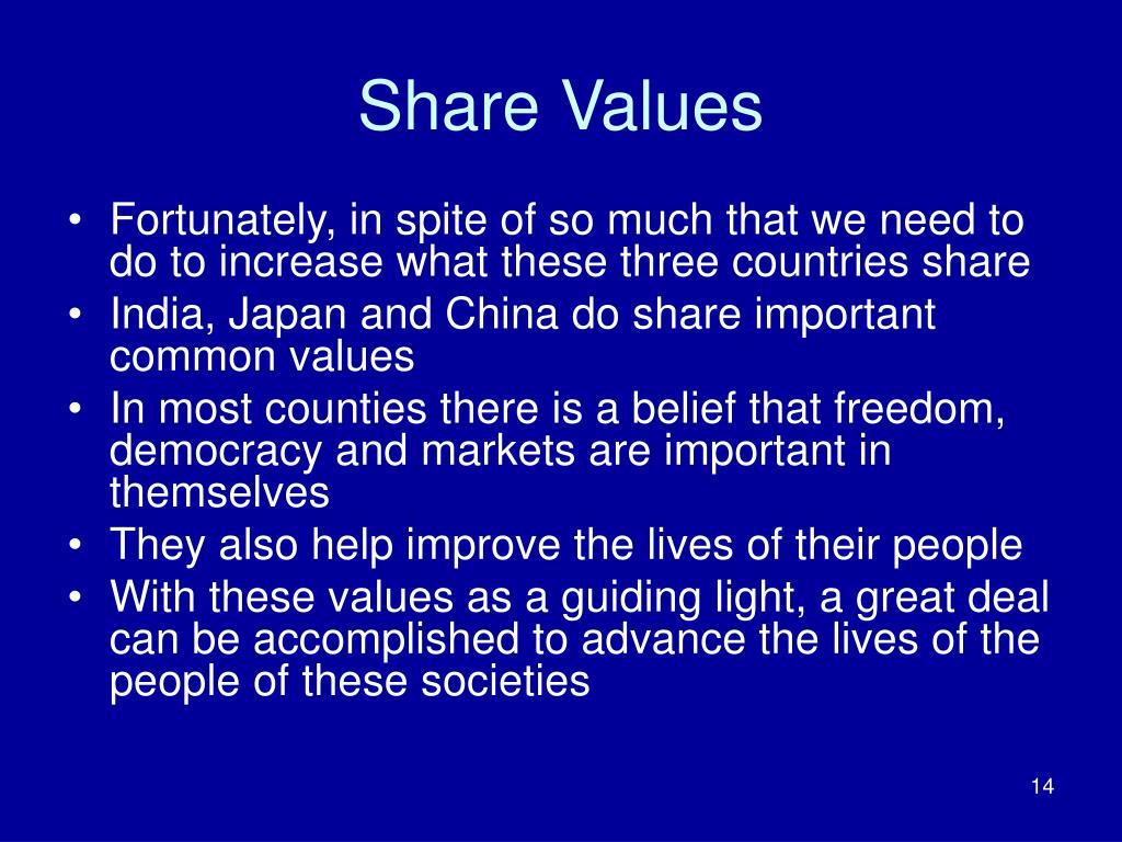 Share Values