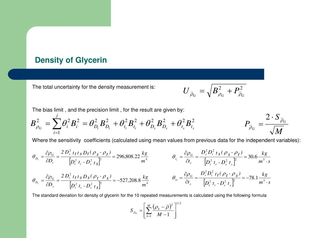 Density of Glycerin