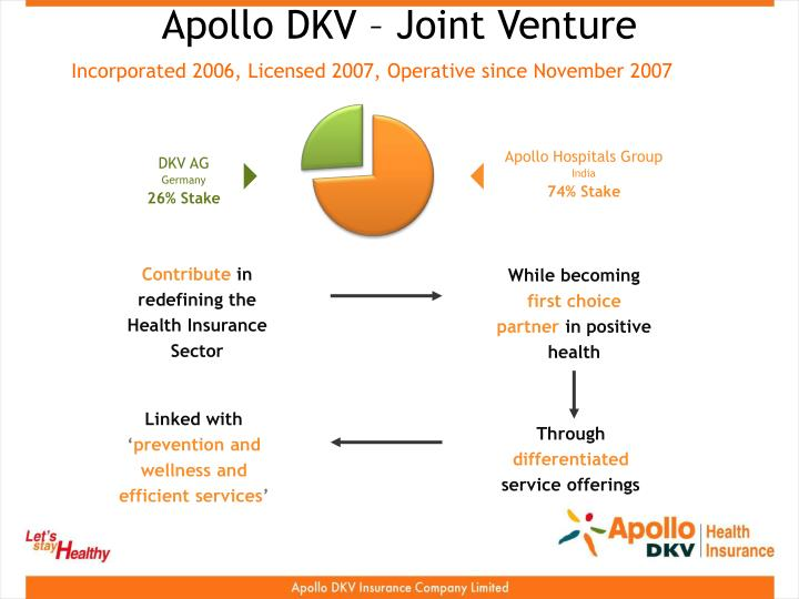 Apollo dkv joint venture