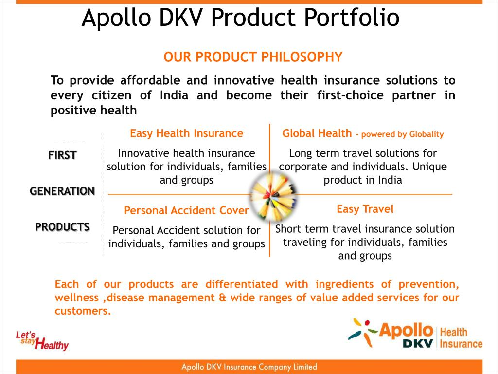 Apollo DKV Product Portfolio