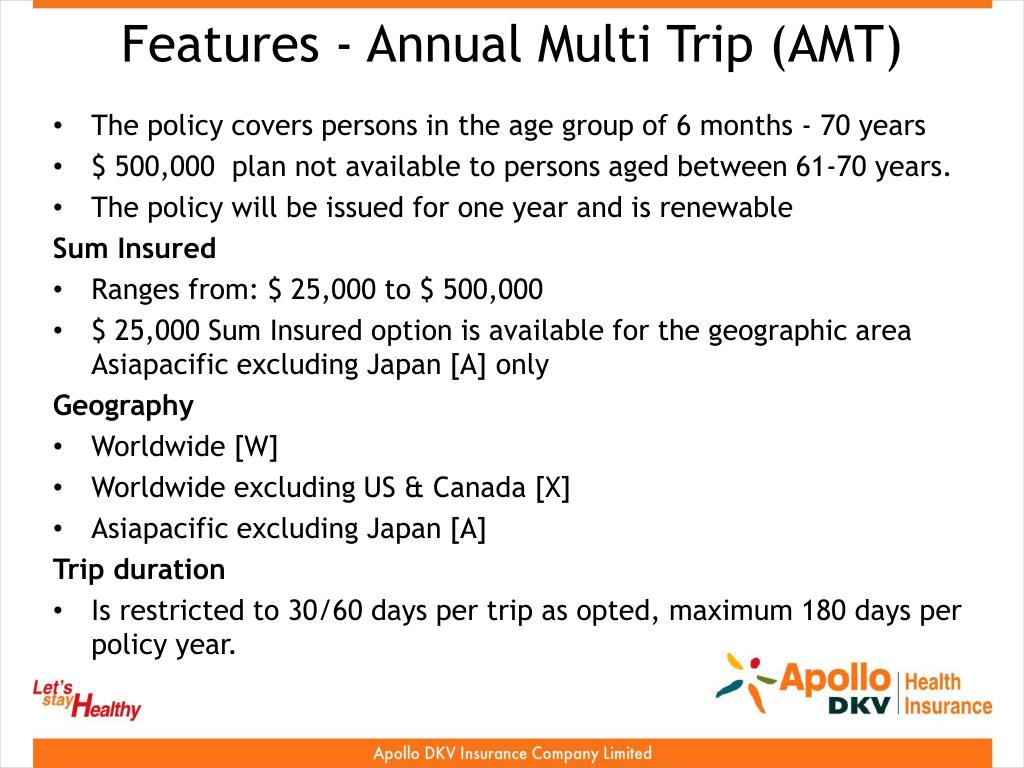 Features - Annual Multi Trip (AMT)