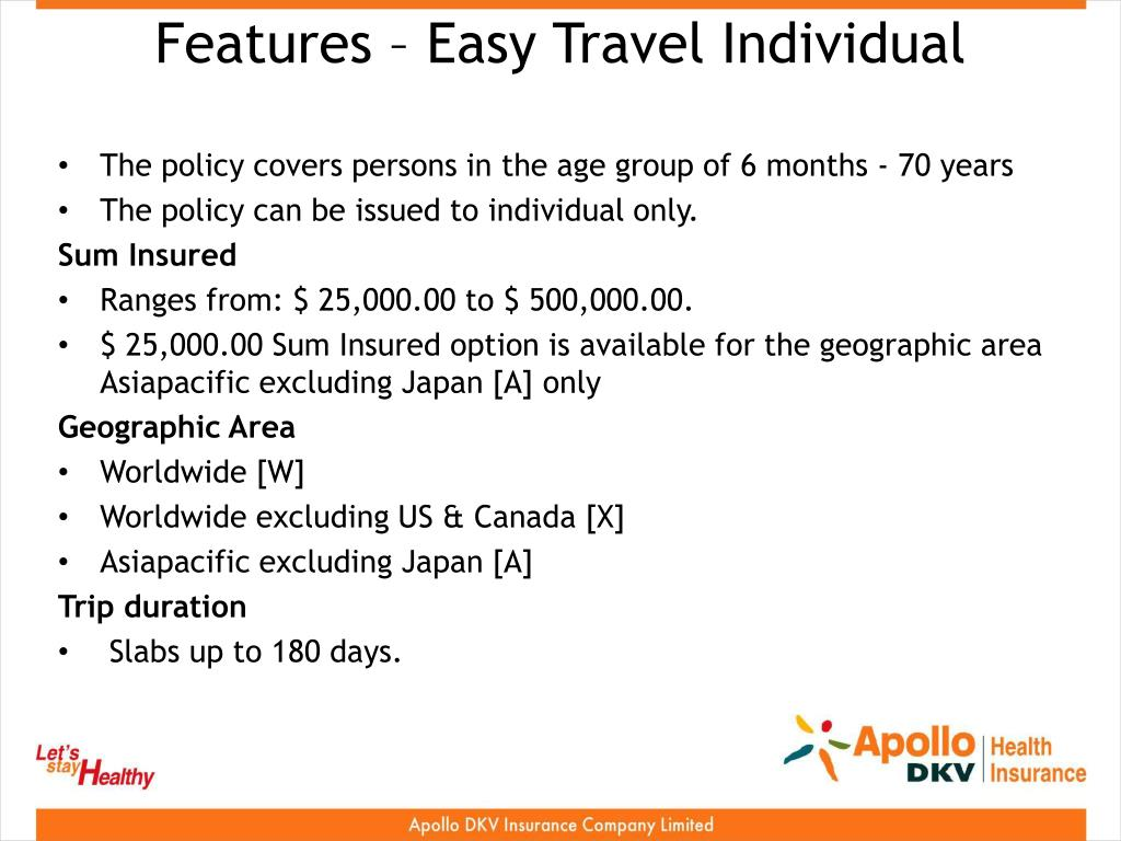 Features – Easy Travel Individual