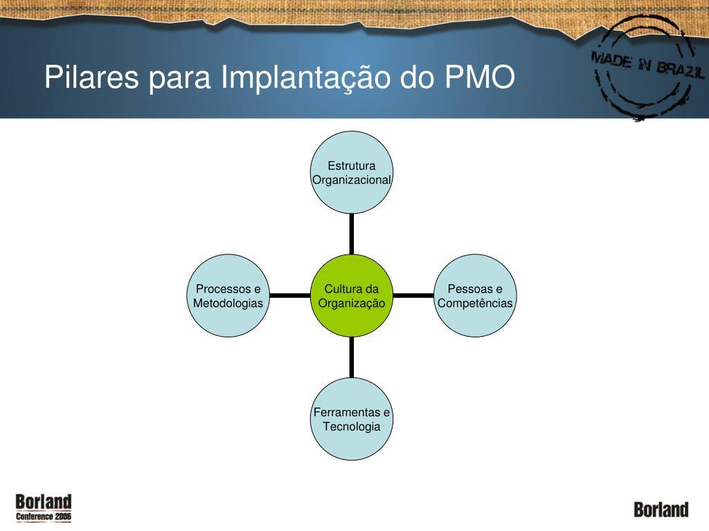Pilares para Implantação do PMO