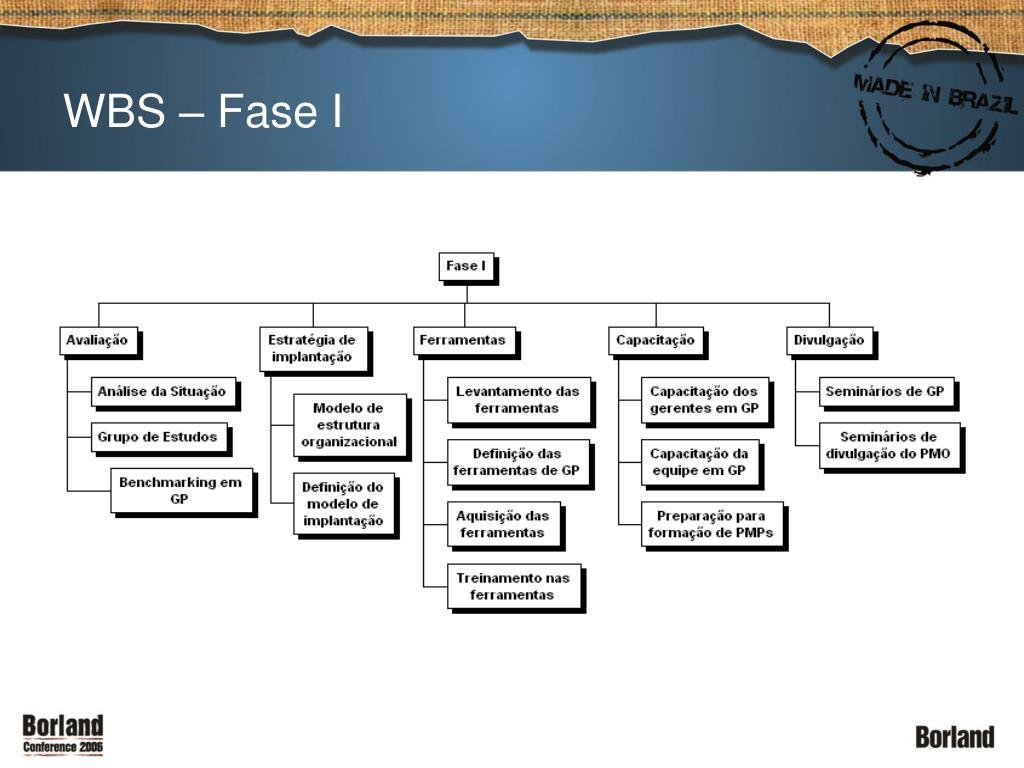 WBS – Fase I