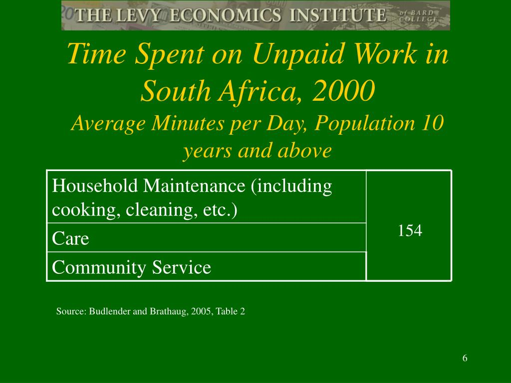 Time Spent on Unpaid Work in South Africa, 2000