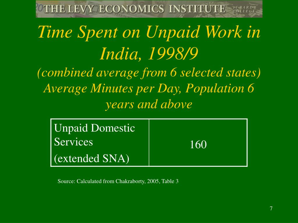 Time Spent on Unpaid Work in India, 1998/9
