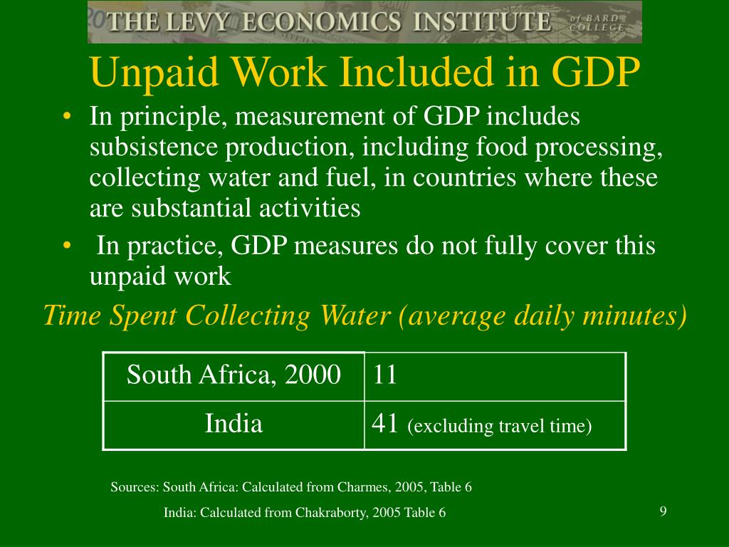 Unpaid Work Included in GDP