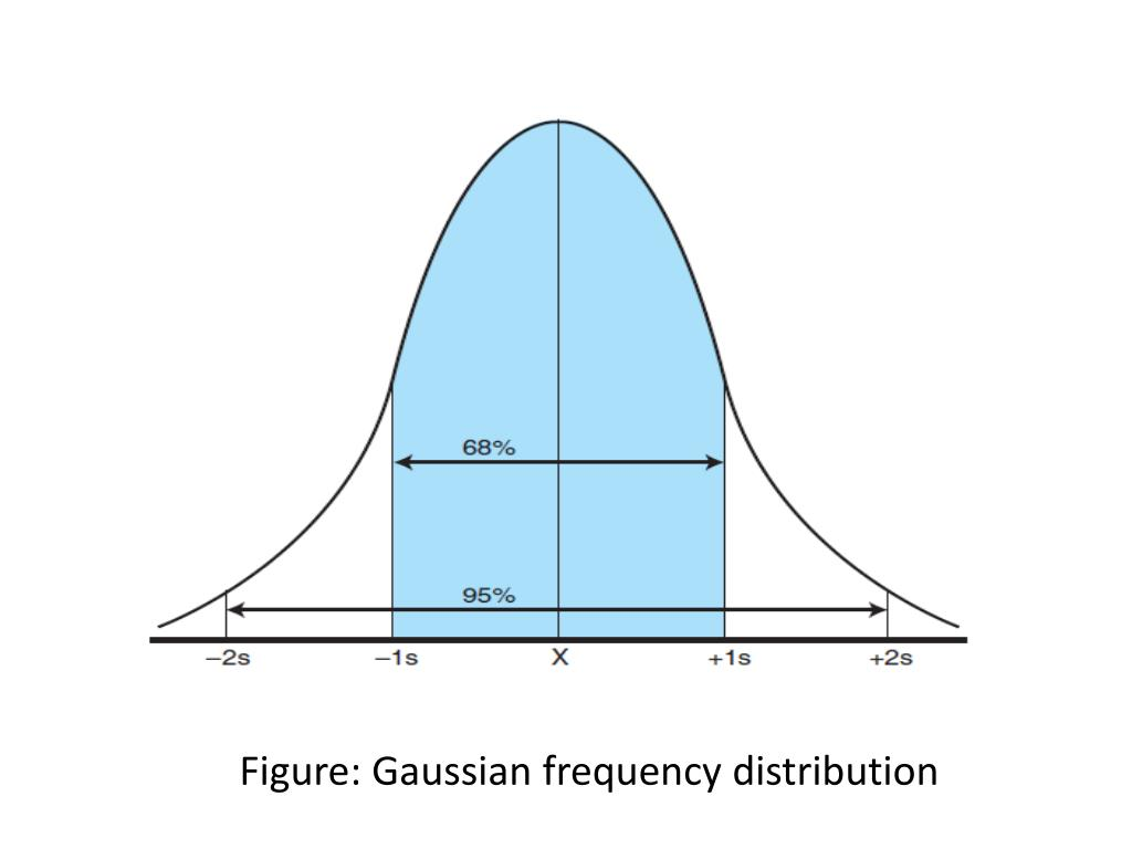 frequency distributions Chapter 2: frequency distributions it's in the context of frequency distributions that we encounter a telling example of the importance of communication the nature of large data sets is difficult to communicate without some means of summarizing the data.