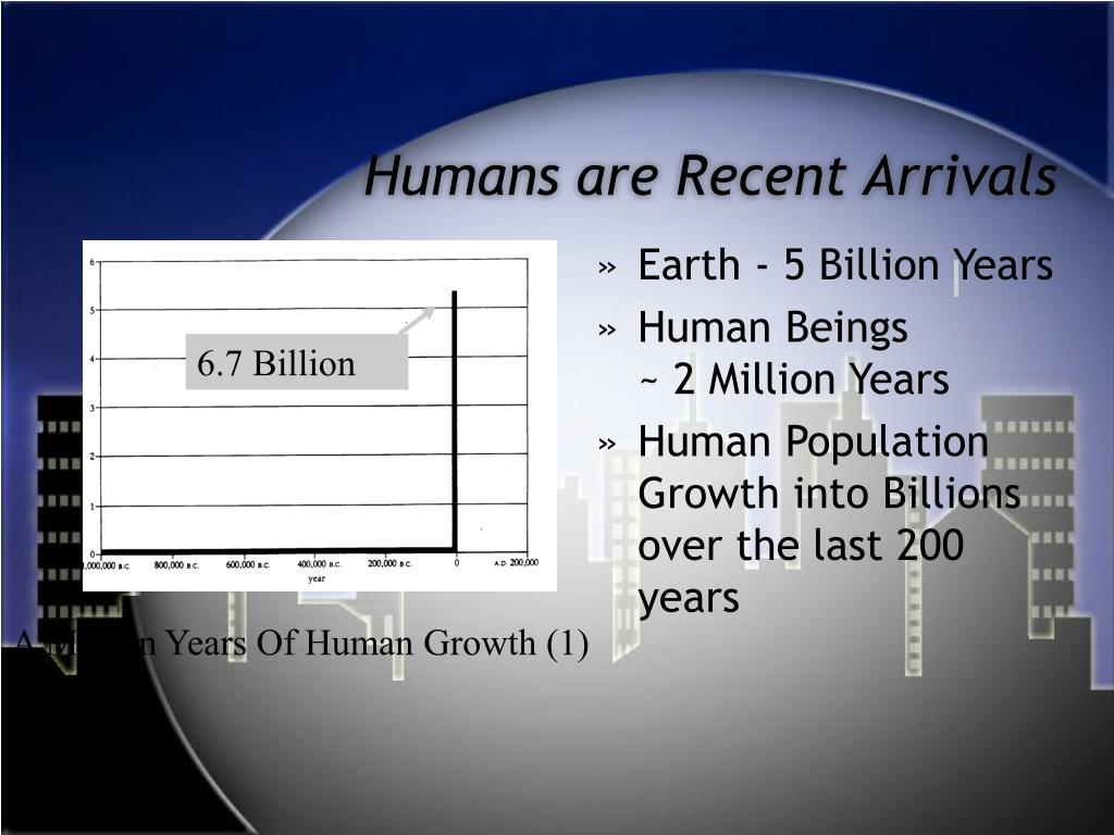 Humans are Recent Arrivals