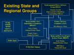 existing state and regional groups