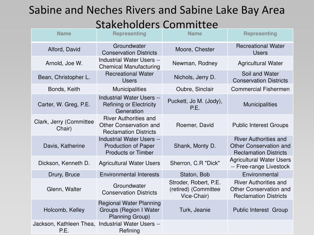 Sabine and Neches Rivers and Sabine Lake Bay Area Stakeholders Committee