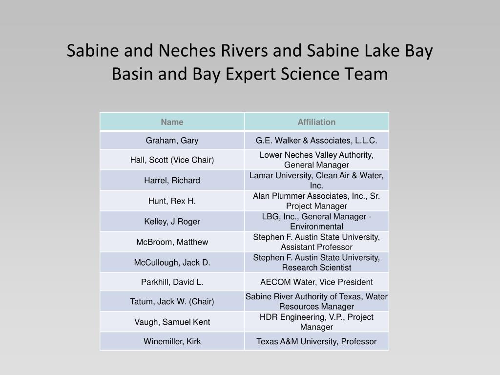 Sabine and Neches Rivers and Sabine Lake Bay