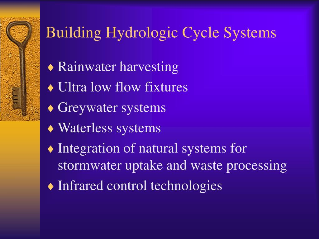 Building Hydrologic Cycle Systems