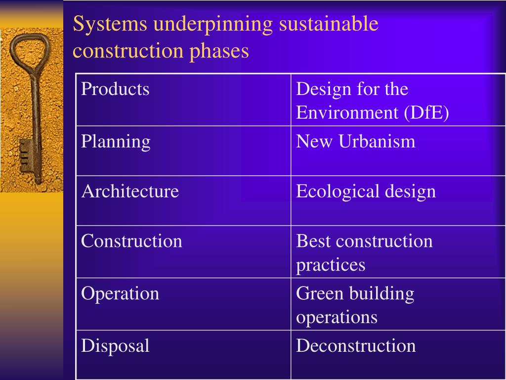 Systems underpinning sustainable construction phases