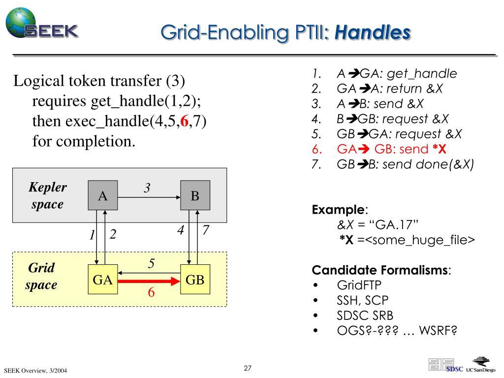 Grid-Enabling PTII: