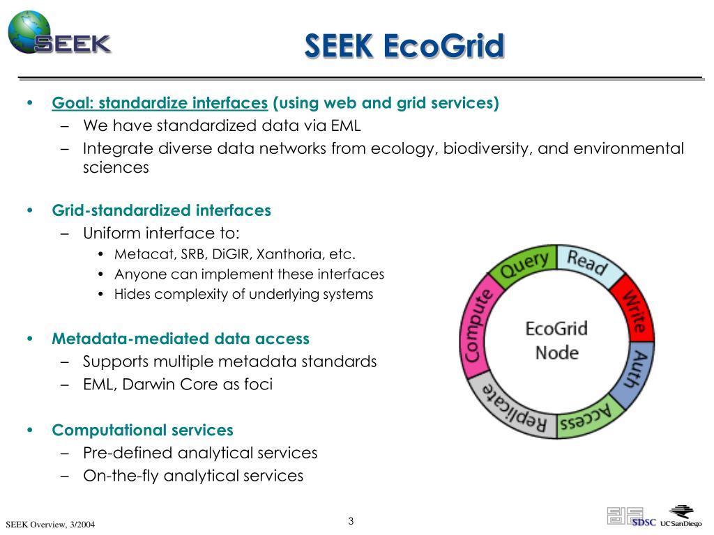 SEEK EcoGrid