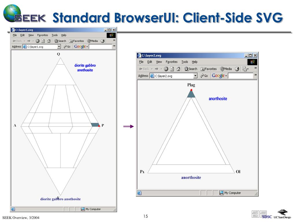 Standard BrowserUI: Client-Side SVG