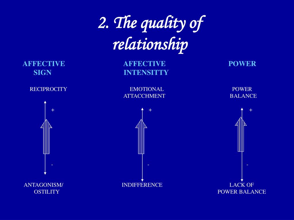 2. The quality of relationship
