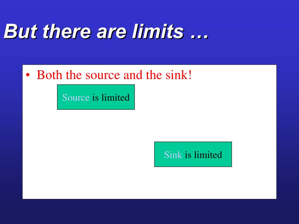 But there are limits …