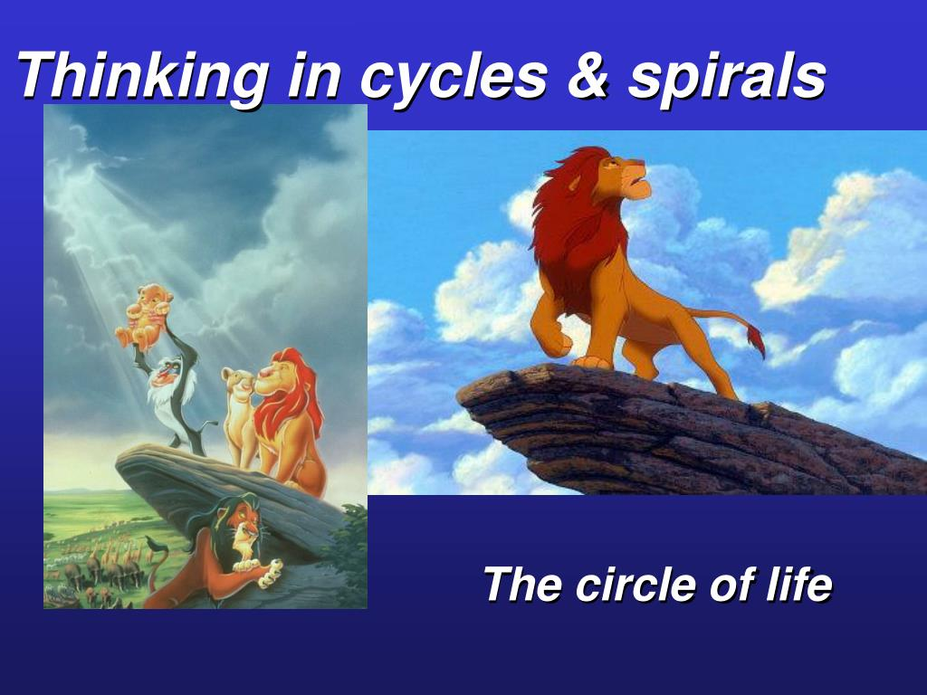 Thinking in cycles & spirals