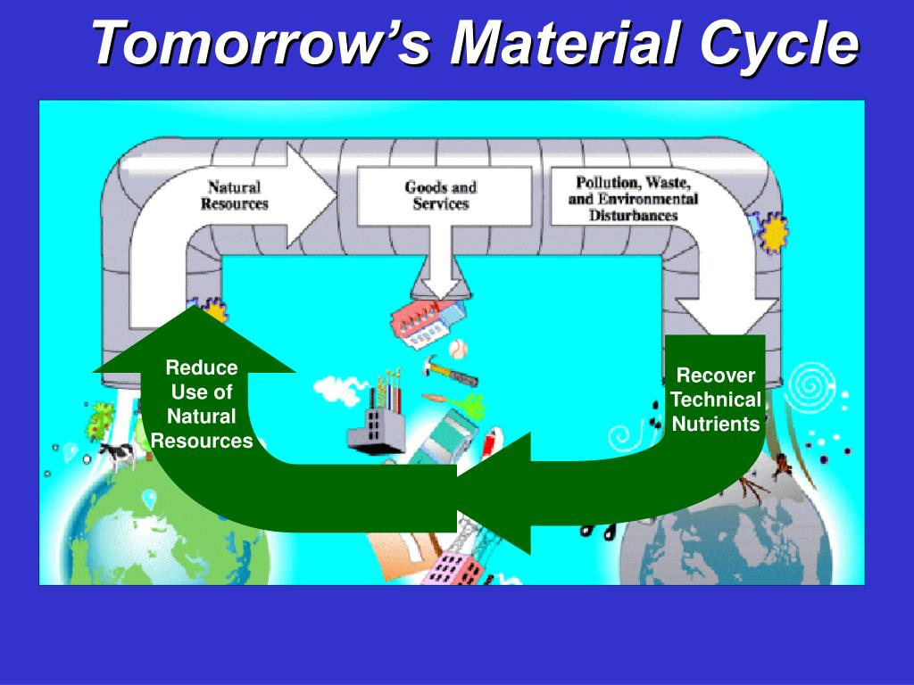Tomorrow's Material Cycle