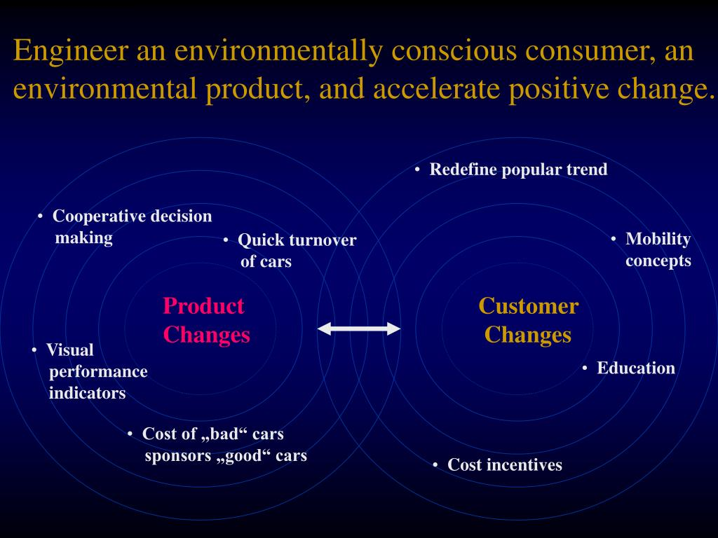 Engineer an environmentally conscious consumer, an environmental product, and accelerate positive change.