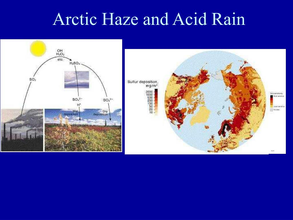 Arctic Haze and Acid Rain