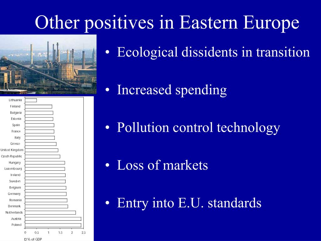Other positives in Eastern Europe
