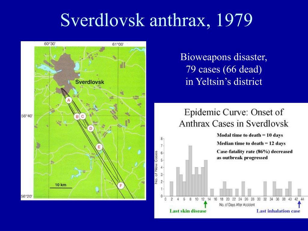 Sverdlovsk anthrax, 1979