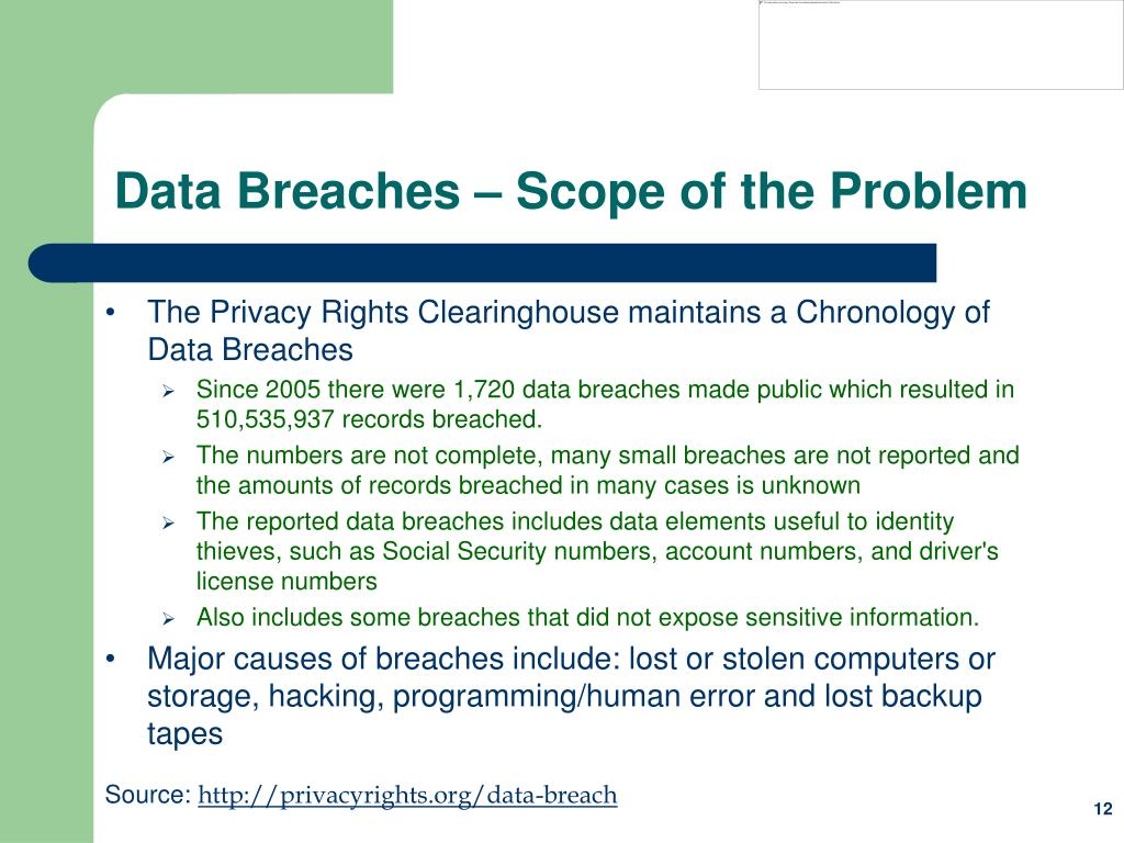Data Breaches – Scope of the Problem