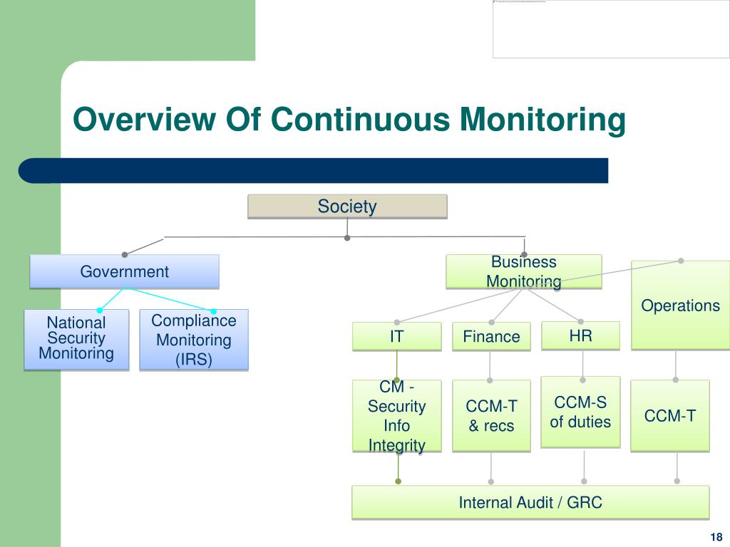 Overview Of Continuous Monitoring