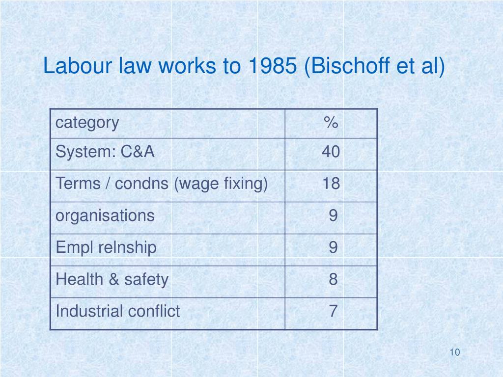 Labour law works to 1985 (Bischoff et al)
