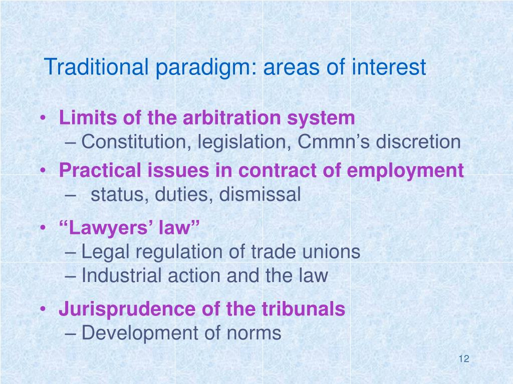 Traditional paradigm: areas of interest