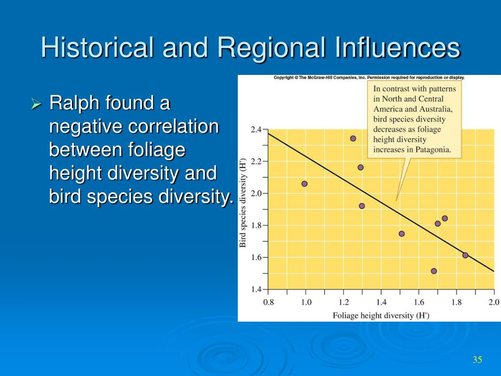 Historical and Regional Influences