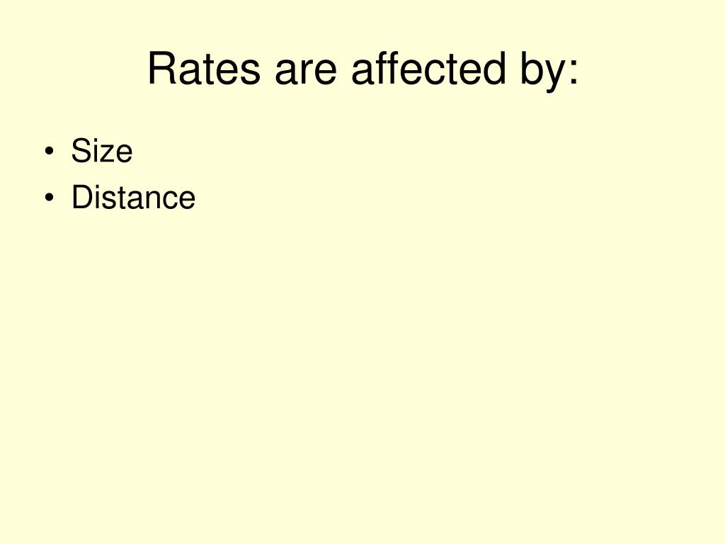 Rates are affected by:
