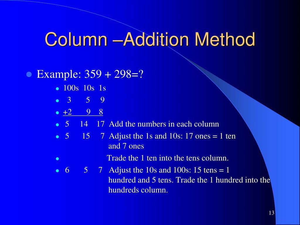 Column –Addition Method