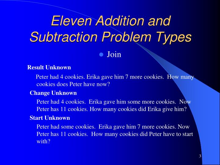 Eleven addition and subtraction problem types