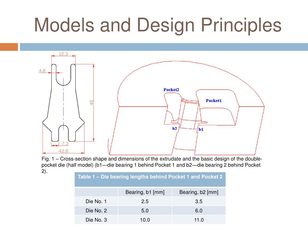 Models and Design Principles