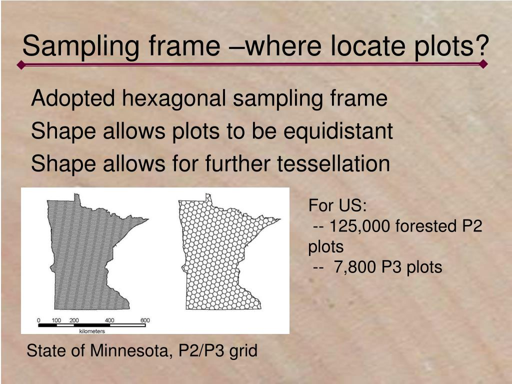 Sampling frame –where locate plots?