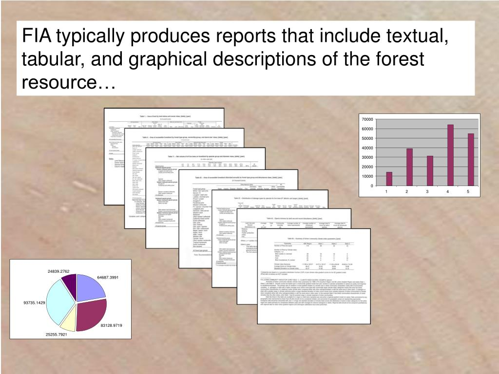 FIA typically produces reports that include textual, tabular, and graphical descriptions of the forest resource…