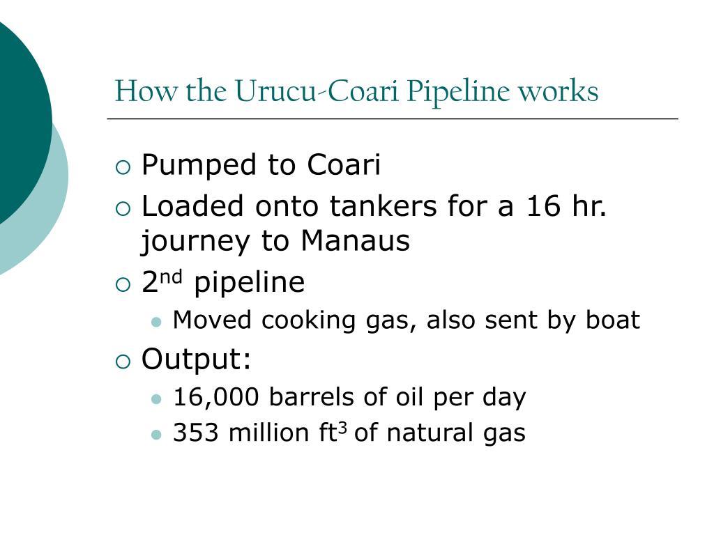 How the Urucu-Coari Pipeline works