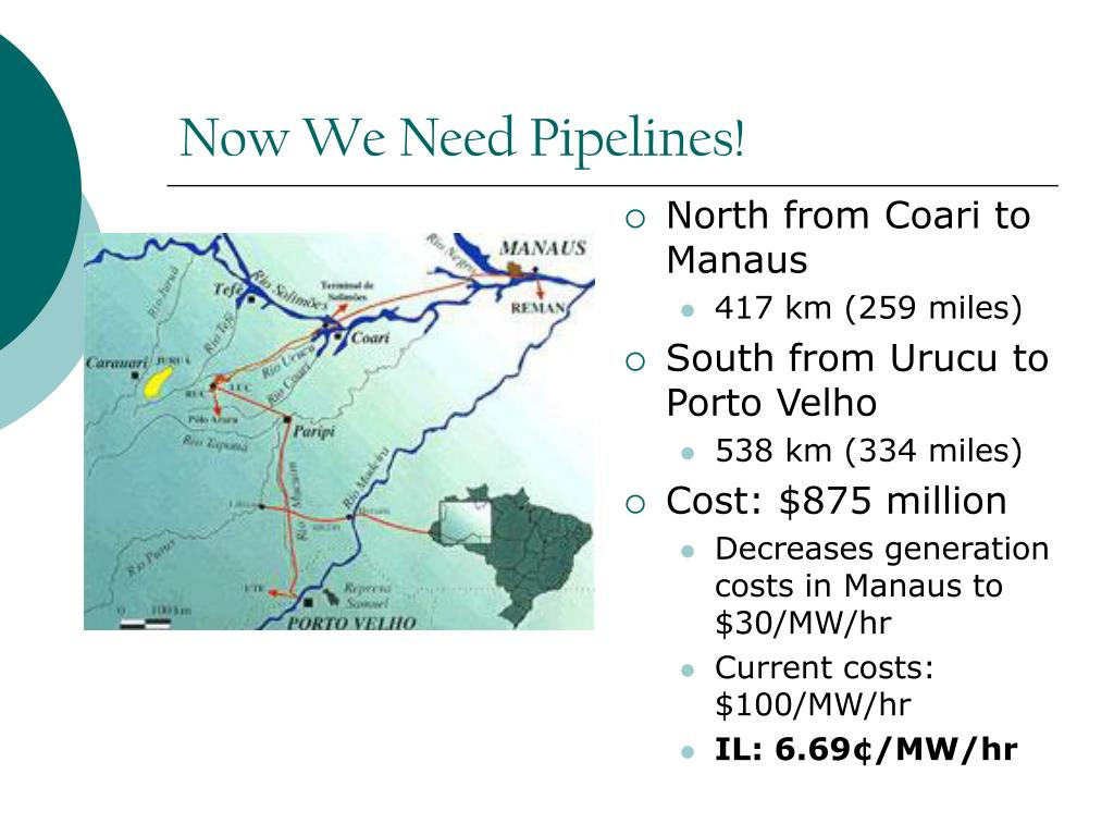 Now We Need Pipelines!