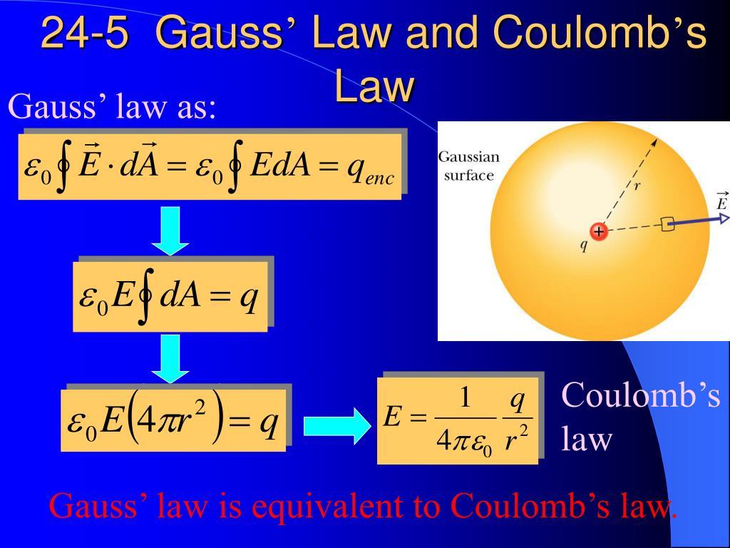 24-5  Gauss