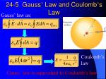 24 5 gauss law and coulomb s law